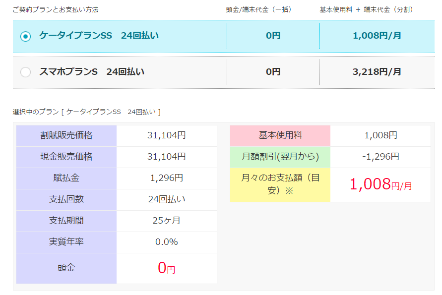 AQUOSケータイ(602SH)