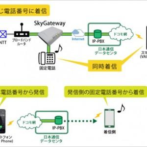 小規模事業者必見。固定電話番号を持ち歩ける通話転送ではない新サービスを日本通信が発表