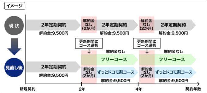 garumax-docomo-new-plan0415 (1)