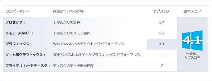 「Jumper Ezbook 2」のユーザーエクスペリエンス