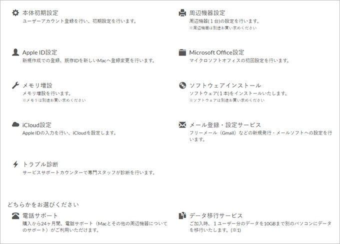 安心サポート for Macのサービス内容