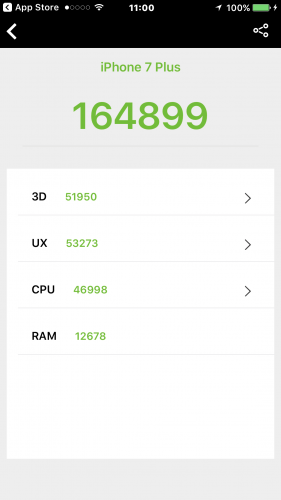 iPhone 7 Plus(iOS10.3.1)実機AnTuTuベンチマークスコアは総合が164899点、3D性能が51950点。