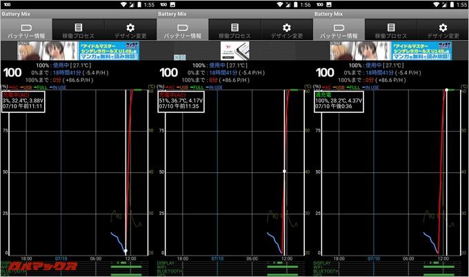 OnePlus 5はほぼ空の状態から1時間弱で満充電できた