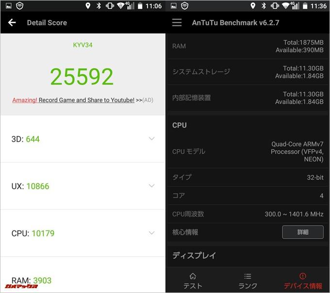 URBANO V02(Android 5.1)実機AnTuTuベンチマークスコアは総合が25592点、3D性能が644点。