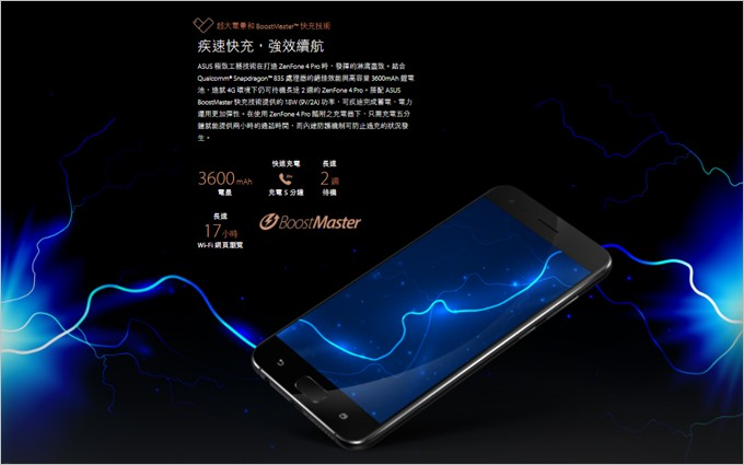 BoostMasterに対応しているので超急速充電が可能です。