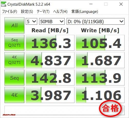 Samsung FITの転送速度も合格