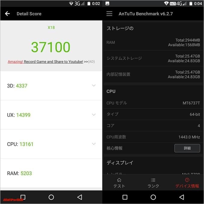 CUBOT X18(Android 7.0)実機AnTuTuベンチマークスコアは総合が37100点、3D性能が4337点。