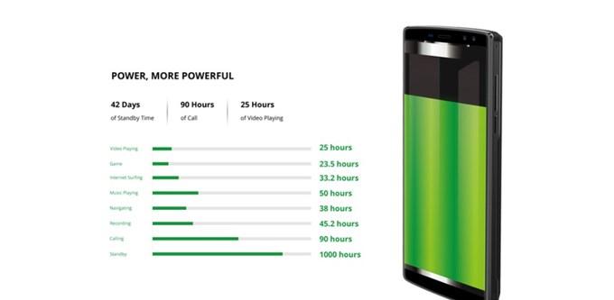 DOOGEE BL12000 Proは物凄く充電が持つので充電するのを忘れてしまいそうです。