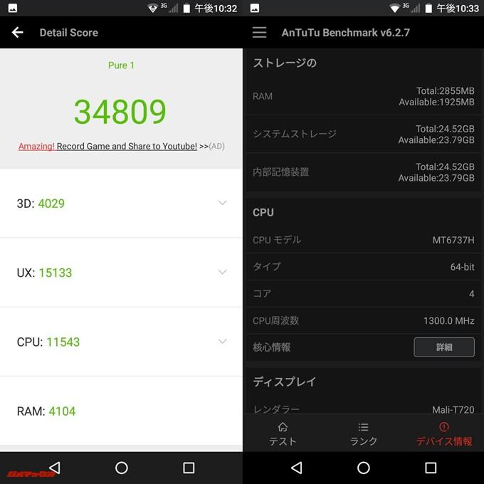 M-HORSE Pure(Android 7.0)実機AnTuTuベンチマークスコアは総合が34809点、3D性能が4029点。
