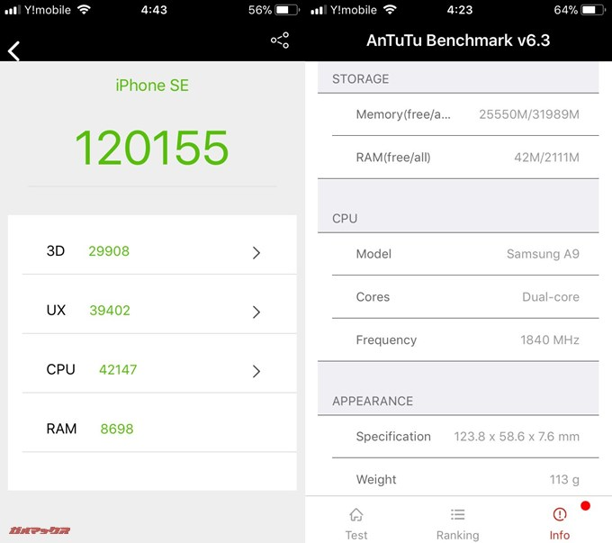 iPhone SE(iOS 11.1.2)実機AnTuTuベンチマークスコアは総合が120155点、3D性能が29908点。