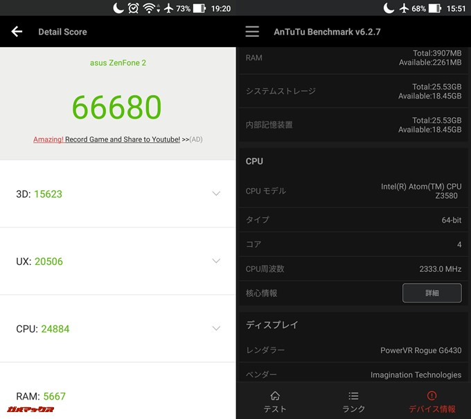 Zenfone 2/4GB版(Android 6.0.1)実機AnTuTuベンチマークスコアは総合が66680点、3D性能が15623点。