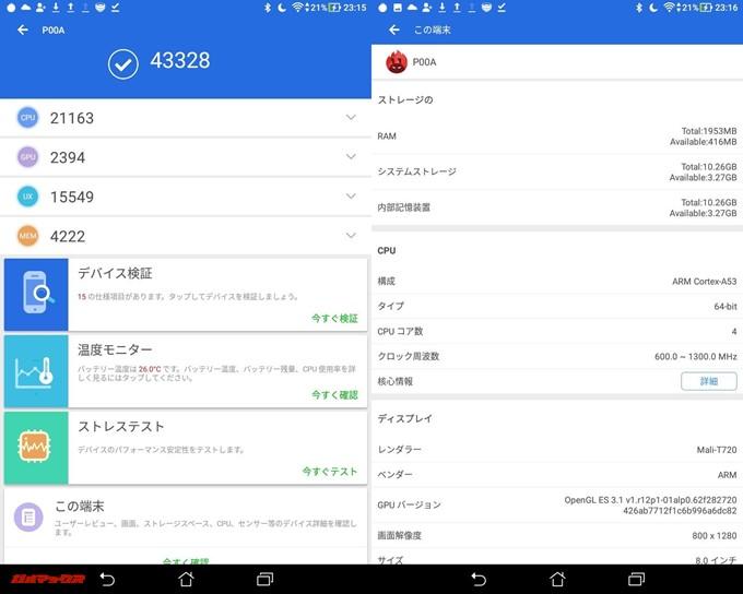 ASUS ZenPad 8.0/Z380M(Android 7.0)実機AnTuTuベンチマークスコアは総合が43328点、3D性能が2394点。