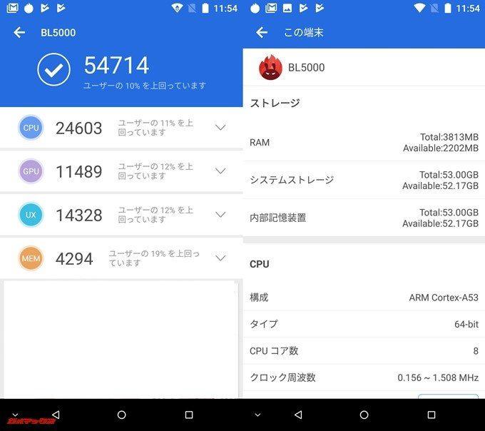 DOOGEE BL5000(Android 7.0)実機AnTuTuベンチマークスコアは総合が54714点、3D性能が11489点。