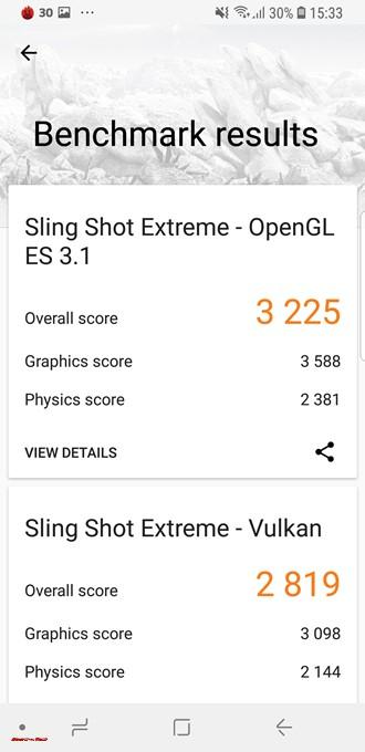 Galaxy S9の3DMarkのスコアはSling Shot Extreme - OpenGL ES3.1が3225点、Sling Shot Extreme - Vulkenが2819点。