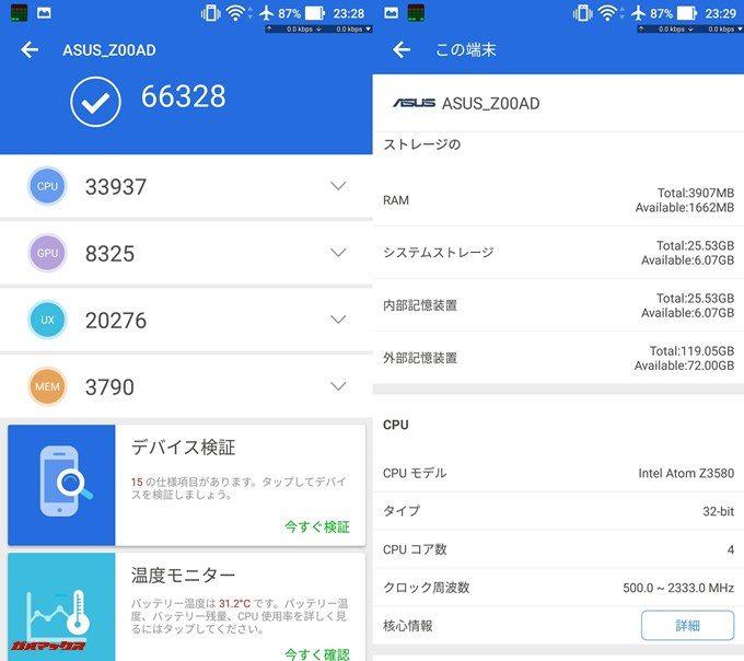 ASUS ZenFone2 ZE551ML(Android 6.0.1)実機AnTuTuベンチマークスコアは総合が66328点、3D性能が8325点。