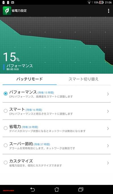ZenPad C 7.0 バッテリーグラフ