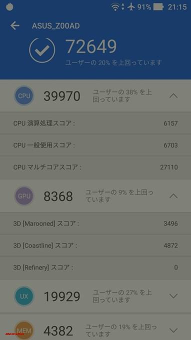 ASUS Zenfone2 4GB(Android 6.0.1)実機AnTuTuベンチマークスコアは総合が72649点、3D性能が8368点。