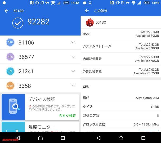 SONY Xperia Z5 501SO(Android 6.0)実機AnTuTuベンチマークスコアは総合が92282点、3D性能が36577点。