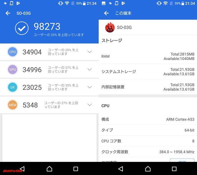 Xperia Z4 SO-03G(Android 7.0)実機AnTuTuベンチマークスコアは総合が98273点、3D性能が34996点。