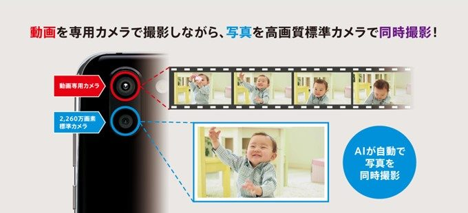 AQUOS R2は動画撮影中に自動で写真を撮影してくれるAIライブシャッターが利用可能です。
