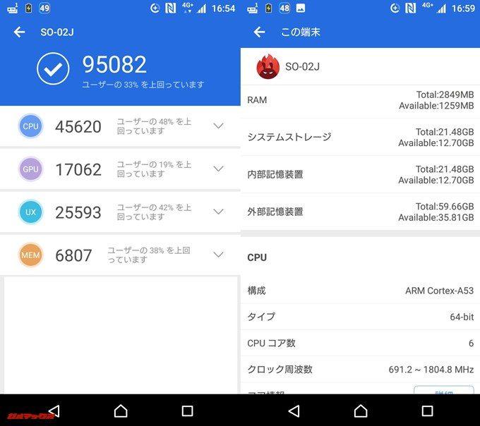 Xperia X compact SO-02J(Android 7.0)実機AnTuTuベンチマークスコアは総合が95082点、3D性能が17062点。
