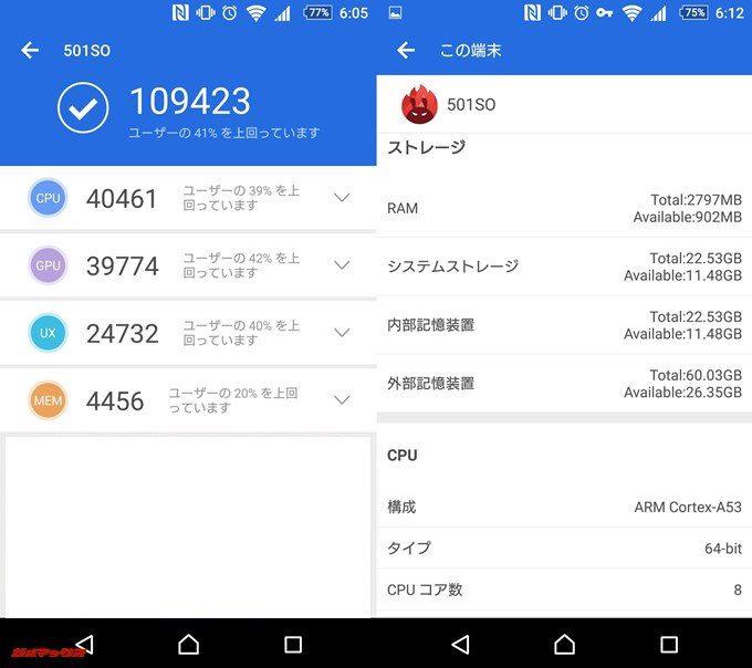 Xperia Z5 501SO(Android 6.0)実機AnTuTuベンチマークスコアは総合が109423点、3D性能が39774点。