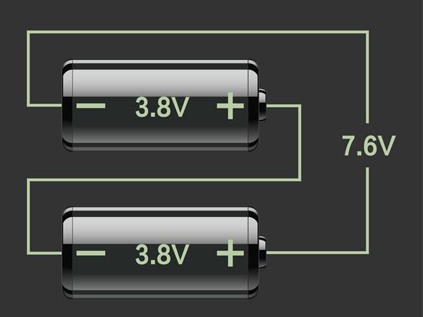 GPD WIN 2は超大容量な4900mAh×2のバッテリーを搭載しています。