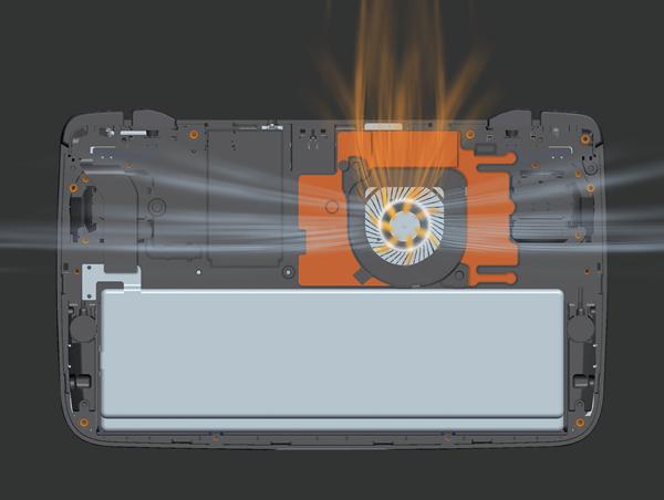 GPD WIN 2は高性能で効率的な排熱性能を持ち合わせており、従来モデルの8倍の排熱性能となっています。