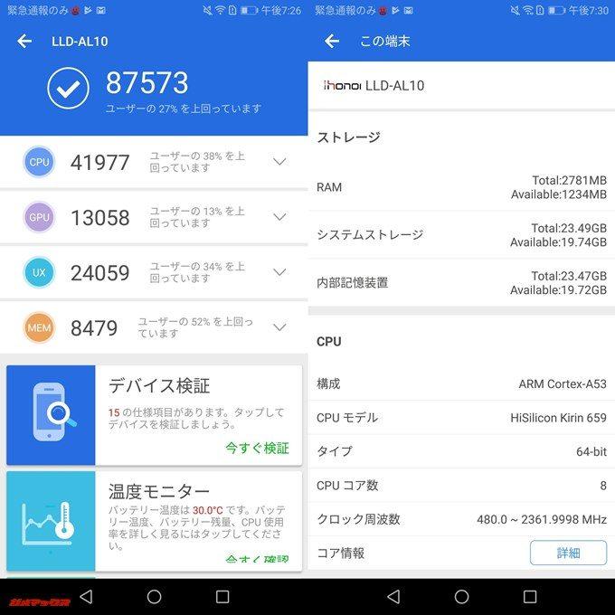 HUAWEI Honor 9 Lite(Android 8.0.0)実機AnTuTuベンチマークスコアは総合が87573点、3D性能が13058点。