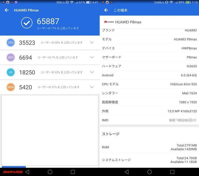 HUAWEI P8 MAX(Android 6.0.0)実機AnTuTuベンチマークスコアは総合が65887点、3D性能が6694点。