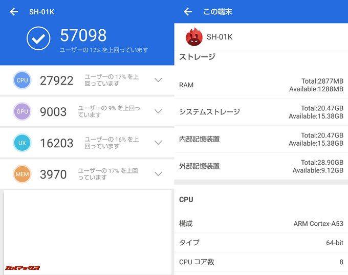 AQUOS sense SH-01K(Android 7.1.2)実機AnTuTuベンチマークスコアは総合が57098点、3D性能が9003点。