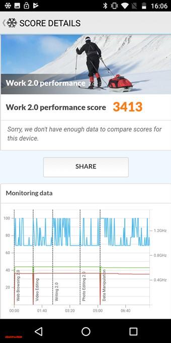moto e5のPCMark for Androidのスコアは3413点でした!
