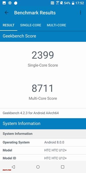 HTC U12+のシングルコア性能は2399点!マルチコア性能は8711点!