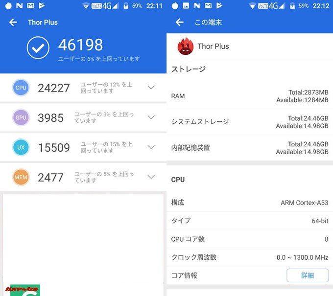 Vernee Thor Plus(Android 7.0)実機AnTuTuベンチマークスコアは総合が46198点、3D性能が3985点。