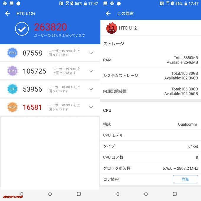 HTC U12+(Android 8.0)実機AnTuTuベンチマークスコアは総合が263820点、3D性能が105725点。