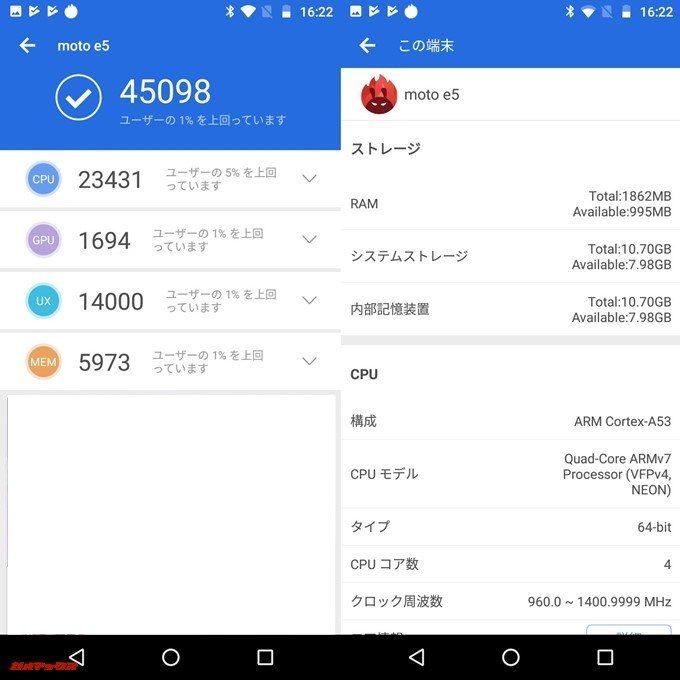 moto e5(Android 8.0)実機AnTuTuベンチマークスコアは総合が45098点、3D性能が1694点。