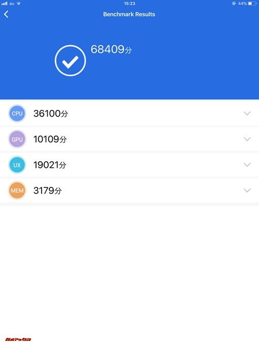 Apple iPad mini 2(iOS 11.3)実機AnTuTuベンチマークスコアは総合が68409点、3D性能が10109点。