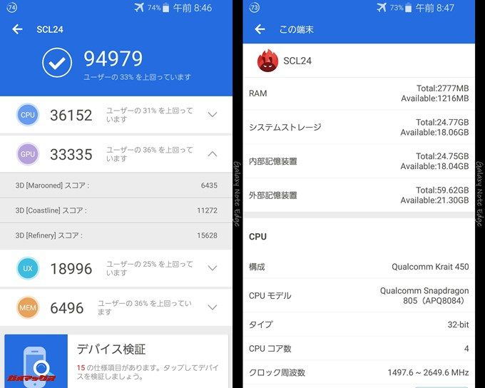 Galaxy Note Edge SCL24(Android 6.0.1)実機AnTuTuベンチマークスコアは総合が94979点、3D性能が33335点。
