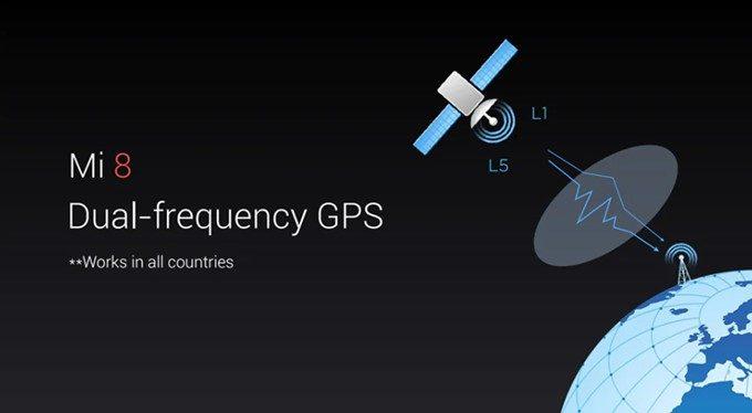 Xiaomi Mi 8はL1とL5のGPS電波を受信できるので位置把握性能が高いです。