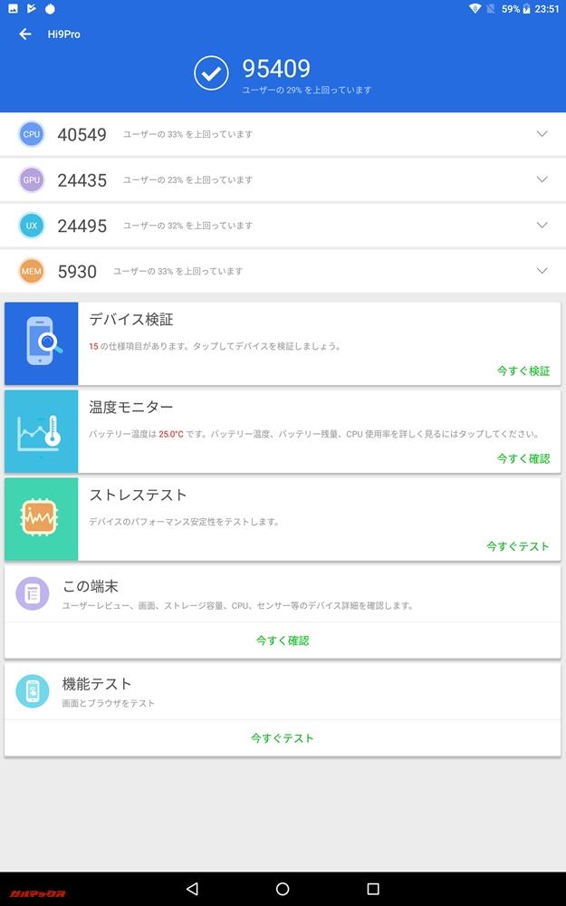 CHUWI Hi9 ProのAnTuTuスコアは総合スコアは95409点、3Dスコアは24435点!