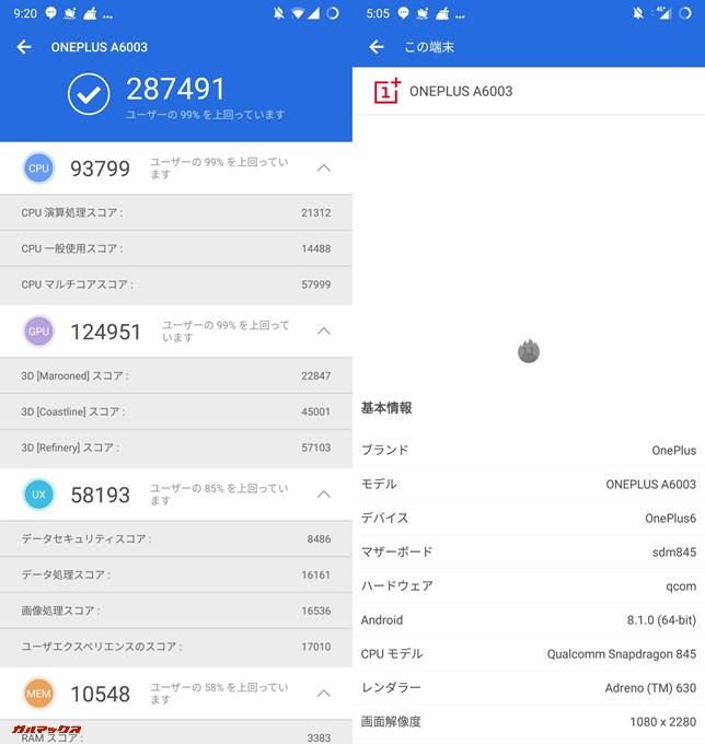 Oneplus 6 8GB(Android 8.1.0)実機AnTuTuベンチマークスコアは総合が287491点、3D性能が124951点。
