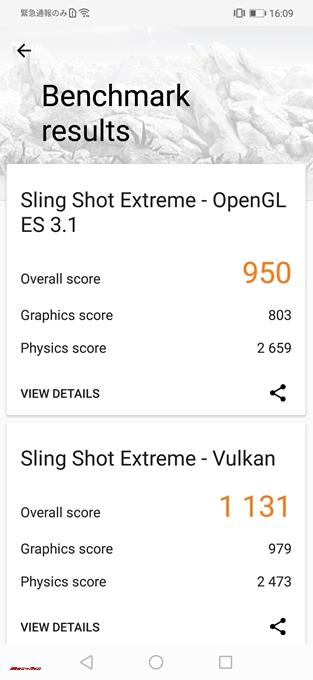 Huawei nova 3iはOpenGL ES 3.1が950点、Vulkanが1131点でした!