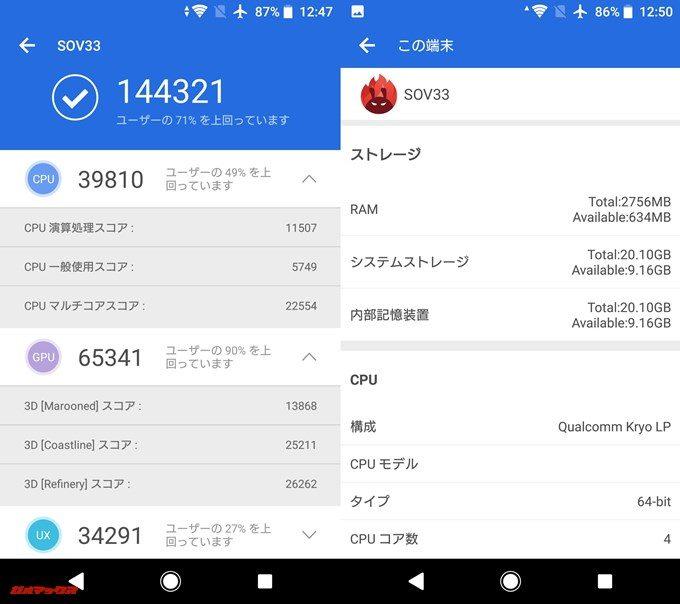 Xperia X Performance SOV33(Android 8.0)実機AnTuTuベンチマークスコアは総合が144321点、3D性能が65341点。