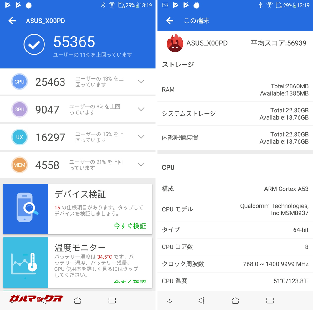 ZenFone Max M1の実機AnTuTuスコアは総合が55365点、3Dスコアが9047点