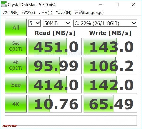 Teclast F5のSSDの速度は451MB