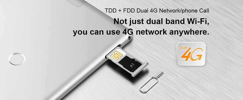 Teclast T20はSIMを挿して単体通信が可能です。