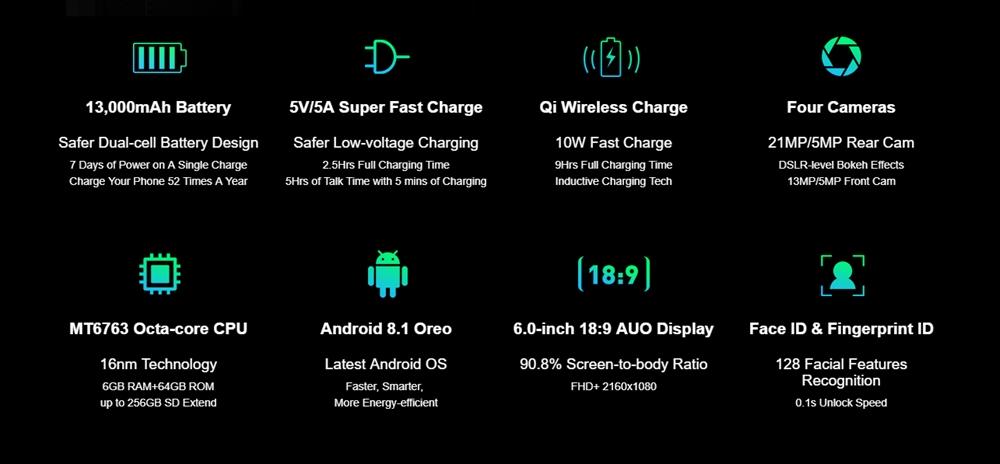 Ulefone Power 5の特徴