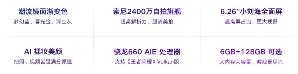 Xiaomi Mi 8 Liteのスペック