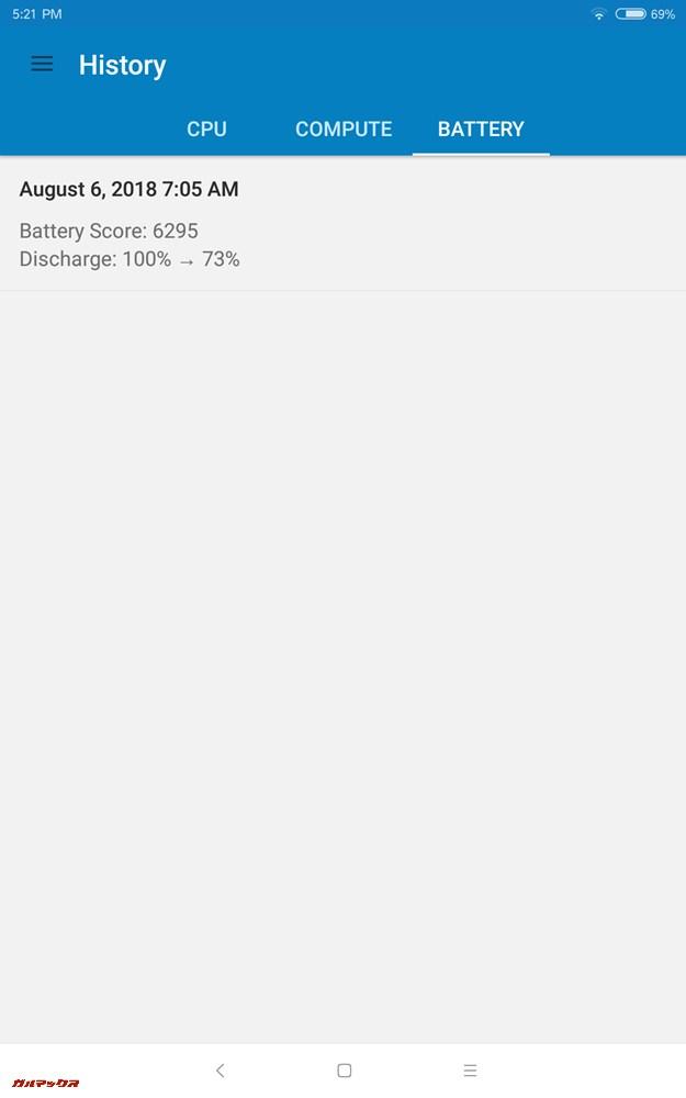 Xiaomi Mi Pad 4のGeekbench 4 バッテリーベンチマークの結果は6295点。