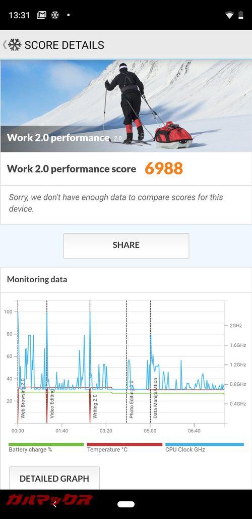 Pixel 3 XLでPCMark for Androidを走らせてみました!スコアは6988点でした!